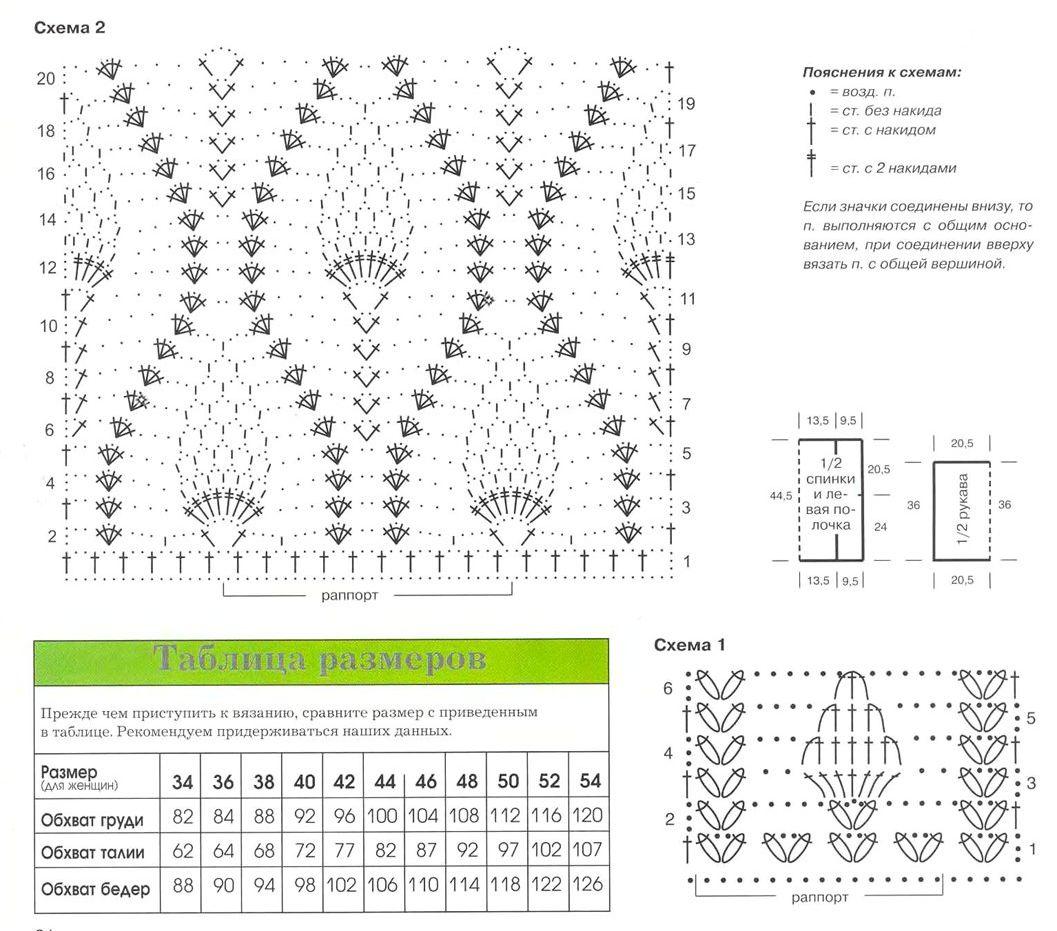 Схема вязаного ананаса крючком схема